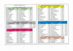 Horaires des ramassages scolaires des écoles du Dévoluy, stations de ski Superdévoluy & La Joue du Loup